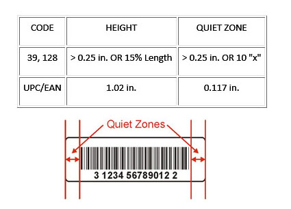 barcoding-quiet-zone-RFID